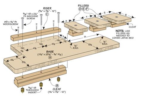 a plans woodwork lathe duplicator plans details lathe duplicator woodsmith plans