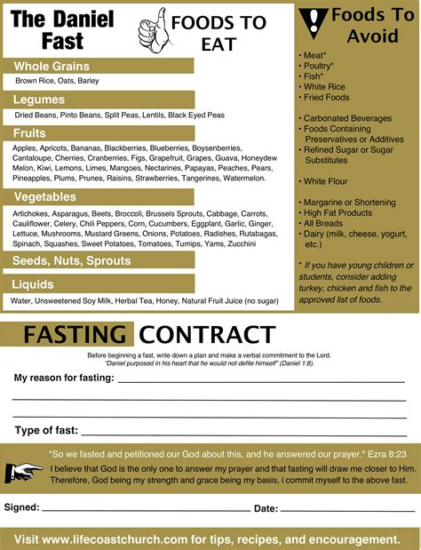 fast like daniel 21 days that will change your books daniel fast menu for 21 days reviews myideasbedroom