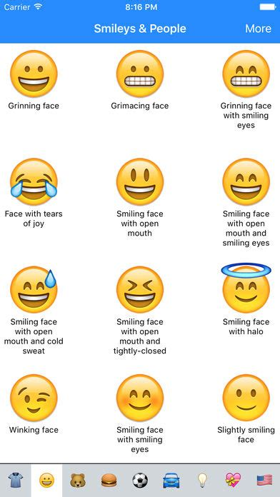 emoji meanings emoji meanings dictionary list on the app store