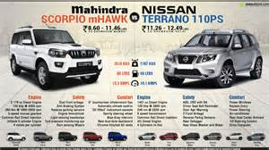Abs Light On A Car New Mahindra Scorpio Vs Nissan Terrano