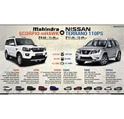 Mahindra Scorpio Vs Nissan Terrano Fast Facts About The New