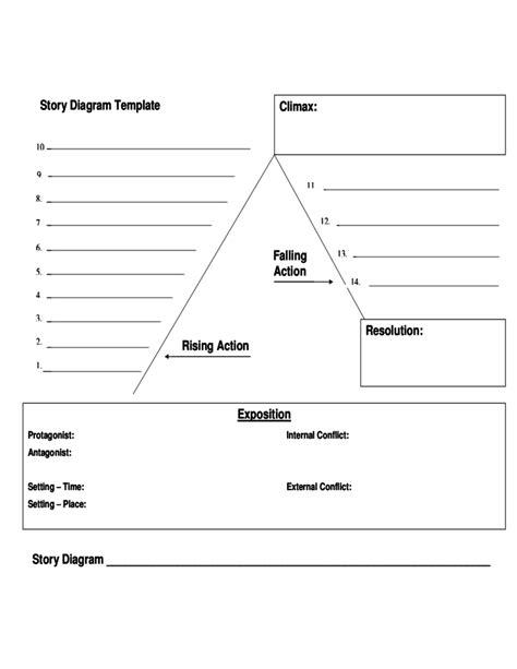 free printable plot diagram story diagram template free