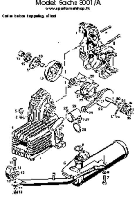 Motor Sachs Opinie by 301 Motor