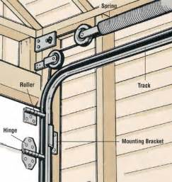 How To Install Garage Door Springs Overhead Garage Door Broken Cable Home Improvement Dslreports Forums