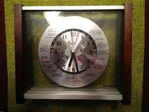 World Time Desk Clock by Best Belated Birthday Present Verichron World Time Desk Clock As Interns