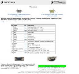 15 pin vga cable wiring diagram wiring diagram and