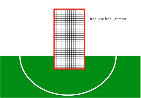 18 Square Feet | how we d fix it 2 point line in lacrosse we trust