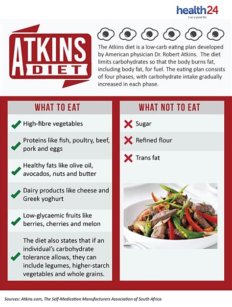 vegetables i can eat on atkins diet what can you eat on an atkins diet displaynews