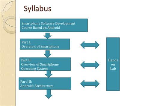 application design course smartphone software development course design based on