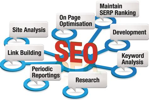 seo services best company affordable seo services expert seo services seo
