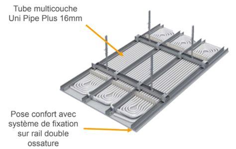 Chauffage Plafond by Solution De Plafond Chauffant Rafra 238 Chissant