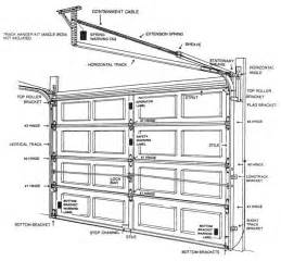 How To Install Garage Door Springs Overhead Garage Door Parts December 2014