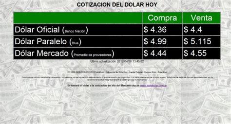cotizacion dolar hoy cotizaci 243 n del dolar paralelo o blue argentina