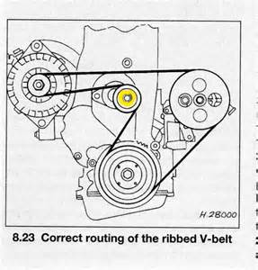 Fan Belt Vauxhall Astra How To Replace A Serpentine Belt How Wiring Diagram Free