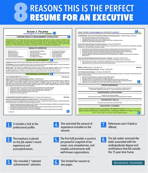 Best Executive Resume Templates by Top Executive Cv Template Choice Image Certificate