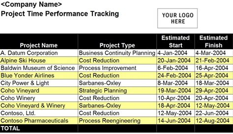 performance tracking template performance tracker template