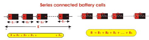 resistors in series and cells in parallel series parallel battery cells electrical4u