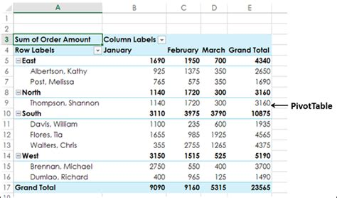 pivot table exle data excel pivot tables filtering data