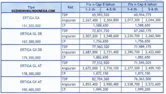 Harga Kredit Suzuki Ertiga Harga Mobil Suzuki Terbaru 2014 Apv Ertiga Review