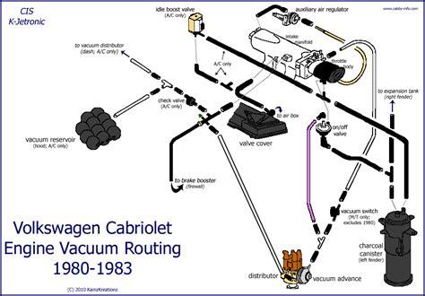 automotive service manuals 2010 volkswagen rabbit security system wiring schematic 81 84 rabbit caddy pickup 2008 volkswagen diagram wiring diagram library