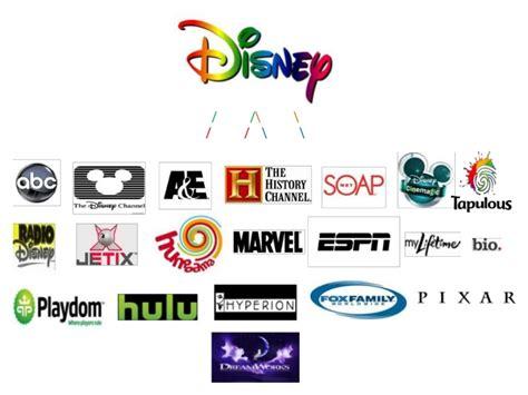 what company owns the walt disney company