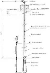 AH810E114 modern residential wiring 14 on modern residential wiring