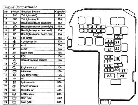 engine diagram 2001 mitsubishi galant fuse box engine get free image about wiring diagram