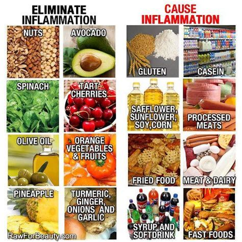 top 8 foods that cause inflammation positivemed