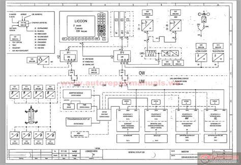 motorcycle cdi wiring diagrams pdf motorcycle wiring