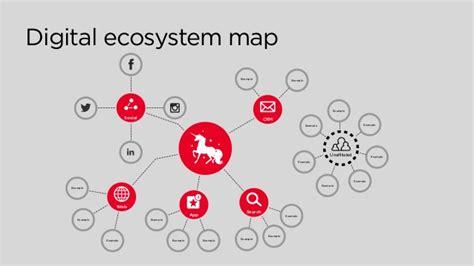 Room Designer App digital ecosystem mapping chicago ixda at digitaslbi july