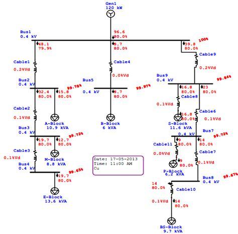generator synchronizing panel circuit diagram best