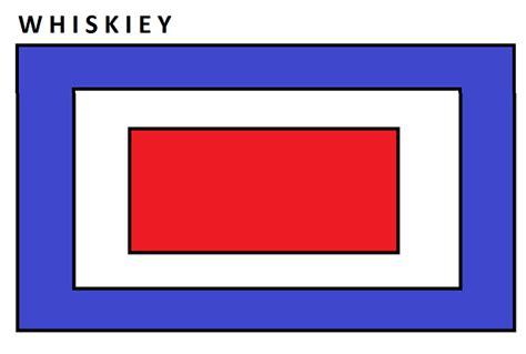 isyarat bendera  alfabed  ilmu pelayaran ilmu