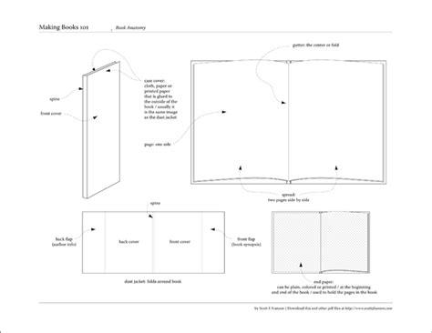book layout gutter children s publishing 101 picturebook anatomy the
