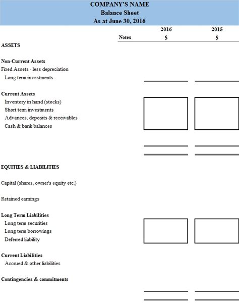 sections of a balance sheet balance sheet explanation accounting sheet