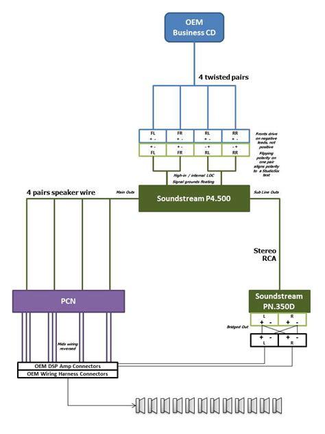 bmw e38 dsp wiring diagram efcaviation