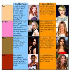 best hair color for cool skin tones hairstylegalleries com