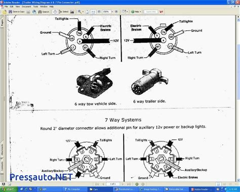 seven wire trailer diagram 31 wiring diagram images