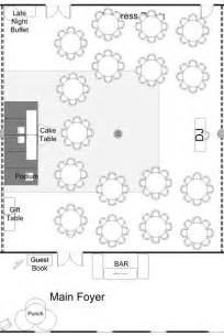 Wedding Planning Room Layout How To Choose Your Wedding Reception Layout Design