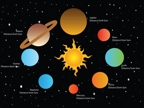 what are the colors of the planets what color are all the planets page 2 pics about space