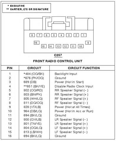 1991 lincoln town car stereo wiring diagram wiring