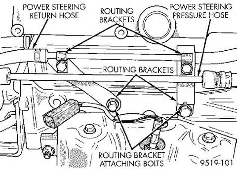 97 buick lesabre wire schematics 97 free engine