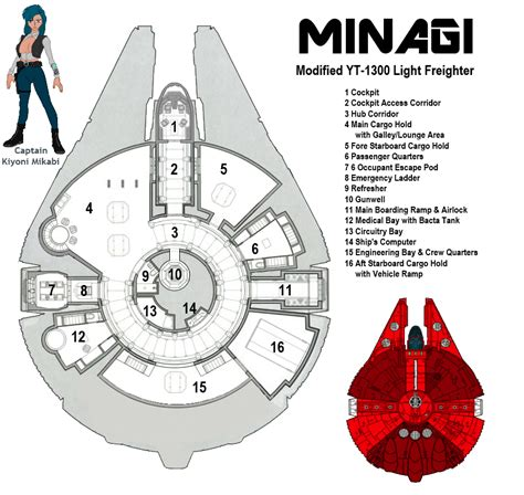 millenium falcon deck plans yt 1300 minagi deckplan revised by reiko foxx on