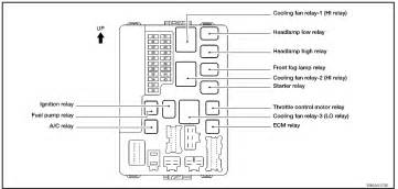 2002 Nissan Altima Fuse Box Diagram Need Fuse Box And Relay Diagram For Nissan Altima