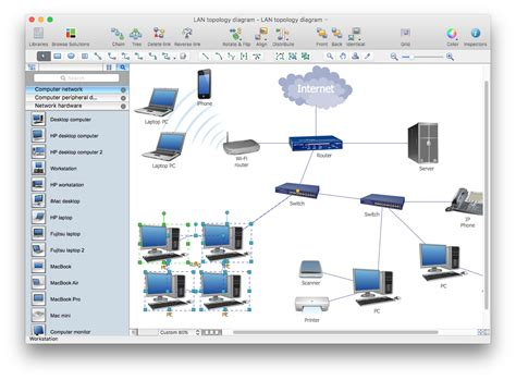network layout mac computer network diagrams solution for mac os x