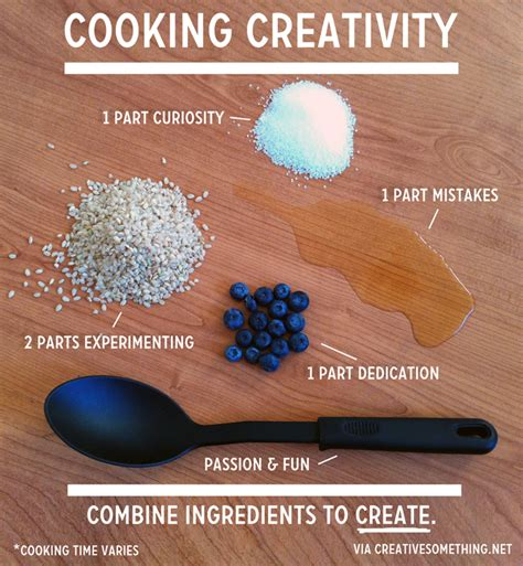 recipe for creativity behind the hustle behind the hustle