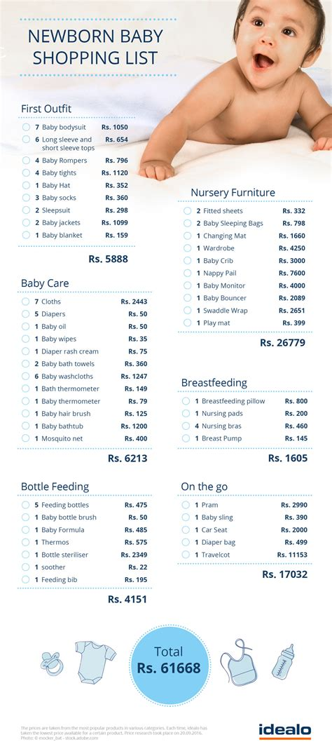 newborn baby shopping list what does it all cost