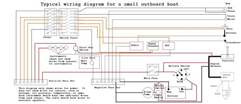 wiring diagram basic electrical house alexiustoday