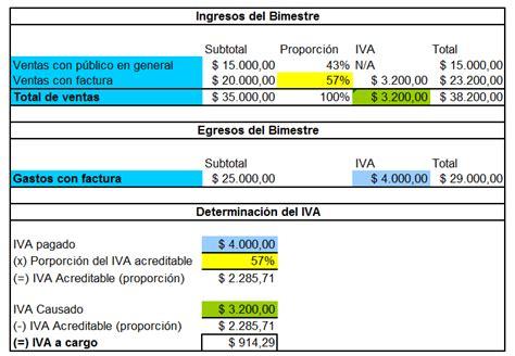 errores facturas declaracin regimen incorporacin fiscal r 233 gimen de incorporaci 243 n fiscal gu 237 a completa los impuestos