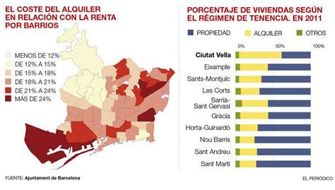 reajuste renta at 2016 indice ajuste alquileres septiembre 2016 uruguay