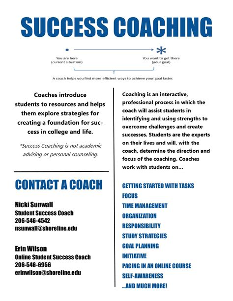 Success Coaching success coaching available to all students free